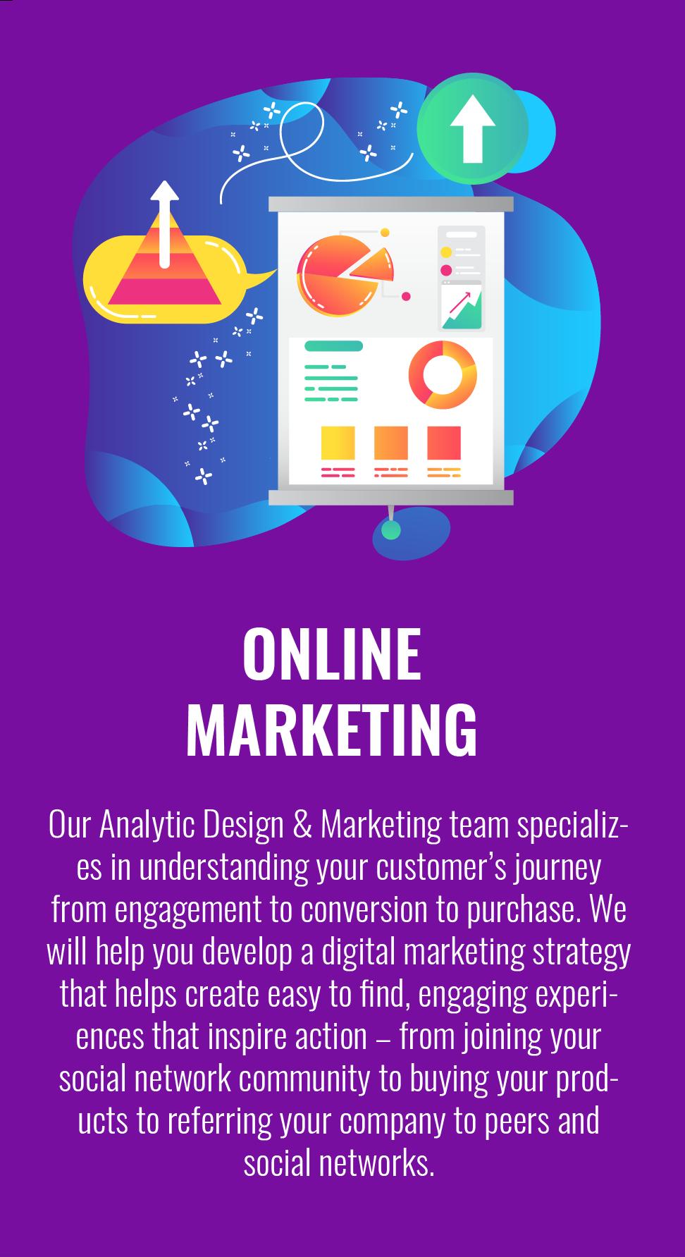 Online Marketing Services in Rockville Bethesda Frederick Baltimore Maryland